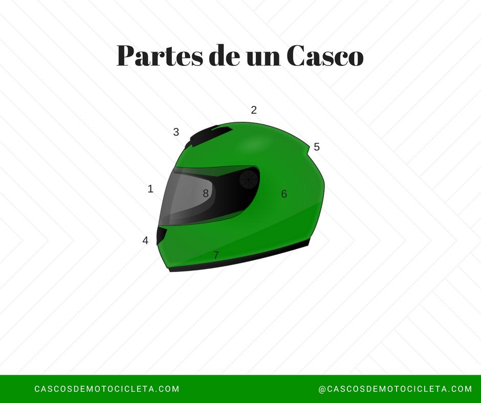 Partes de un casco de moto